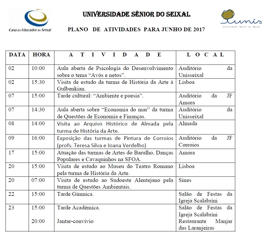 Planificação das Atividades para Junho 2017